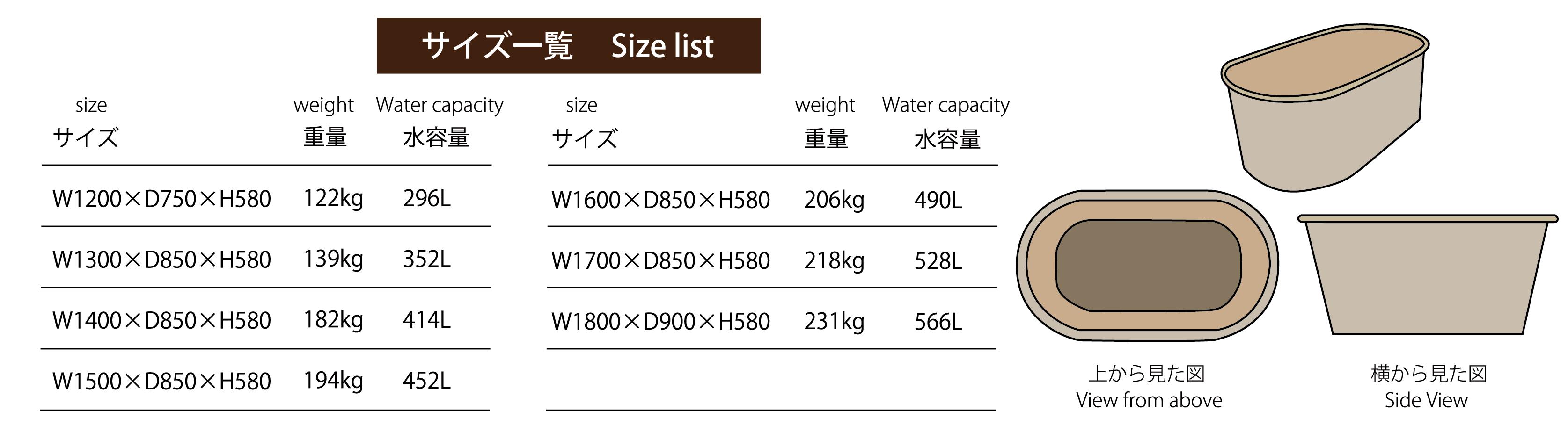 小判型サイズ一覧